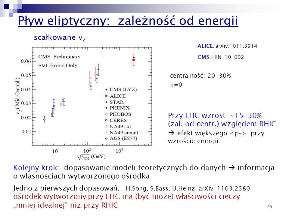 20 Pływ eliptyczny: zależność od energii scałkowane v 2 : ALICE: arXiv:1011.3914 CMS: HIN-10-002 centralność: 20-30% =0 Przy LHC wzrost ~15-30% (zal.