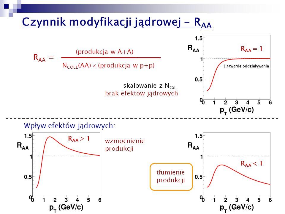 29 Czynnik modyfikacji jądrowej - R AA R AA = (produkcja w A+A) N COLL (AA) (produkcja w p+p) | twarde oddziaływania wzmocnienie produkcji skalowanie