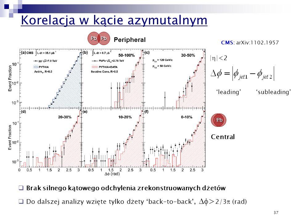 37 Korelacja w kącie azymutalnym Central Peripheral PbPb PbPb Brak silnego kątowego odchylenia zrekonstruowanych dżetów Do dalszej analizy wzięte tylk