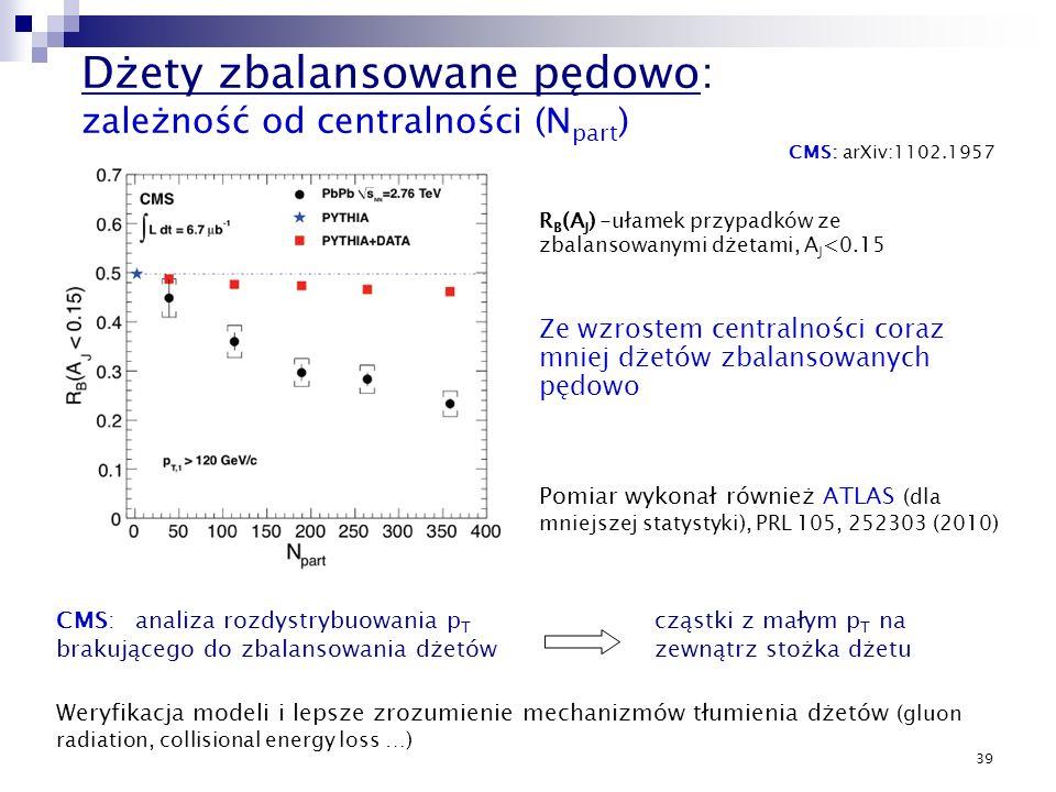 39 R B (A J ) -ułamek przypadków ze zbalansowanymi dżetami, A J <0.15 Pomiar wykonał również ATLAS (dla mniejszej statystyki), PRL 105, 252303 (2010)