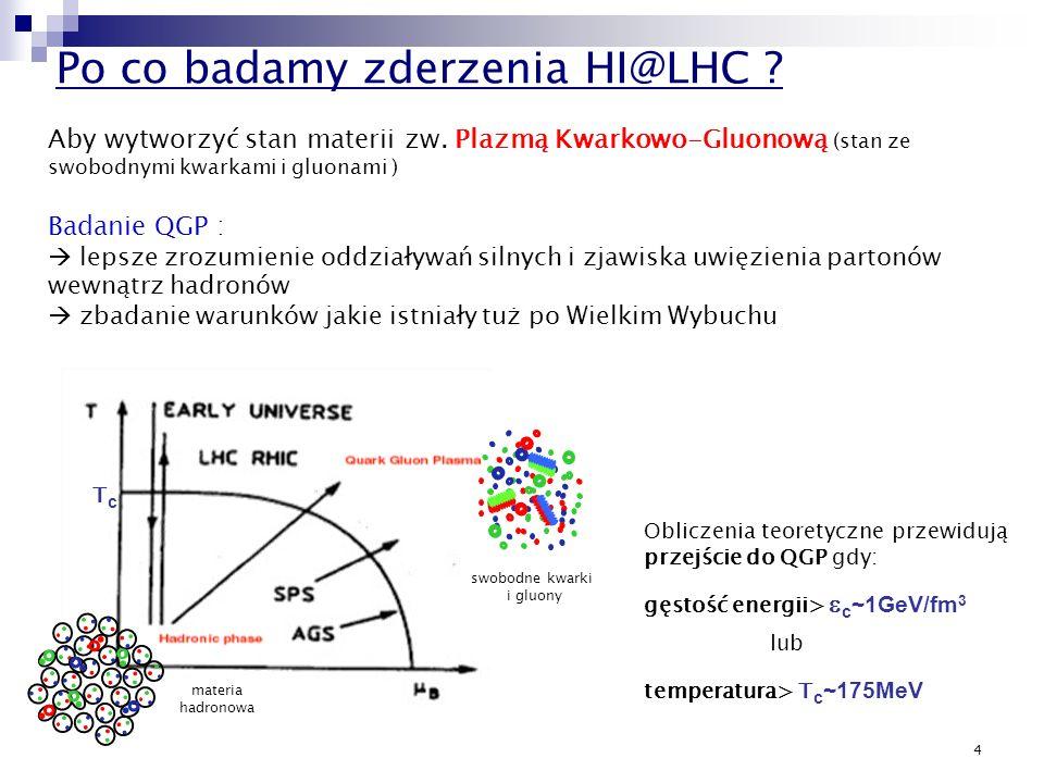 4 Po co badamy zderzenia HI@LHC ? Aby wytworzyć stan materii zw. Plazmą Kwarkowo-Gluonową (stan ze swobodnymi kwarkami i gluonami ) Badanie QGP : leps