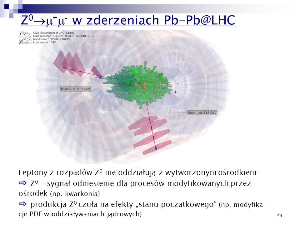 44 Z 0 + - w zderzeniach Pb-Pb@LHC Leptony z rozpadów Z 0 nie oddziałują z wytworzonym ośrodkiem: Z 0 - sygnał odniesienie dla procesów modyfikowanych