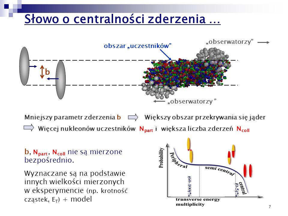 7 Słowo o centralności zderzenia … obserwatorzy Mniejszy parametr zderzenia bWiększy obszar przekrywania się jąder Więcej nukleonów uczestników N part