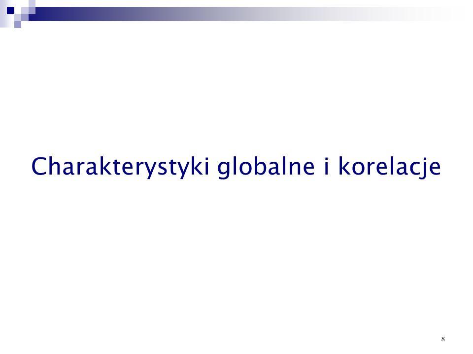 8 Charakterystyki globalne i korelacje