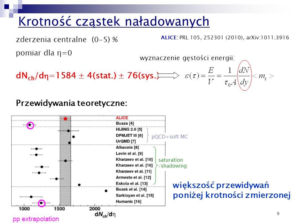 9 Krotność cząstek naładowanych zderzenia centralne (0-5) % pomiar dla η=0 dN ch /d =1584 ± 4(stat.) ± 76(sys.) ALICE: PRL 105, 252301 (2010), arXiv:1