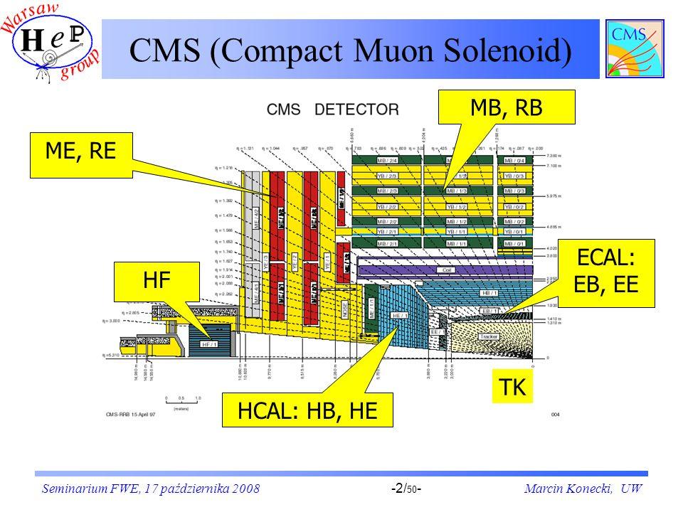 Seminarium FWE, 17 października 2008Marcin Konecki, UW-2/ 50 - CMS (Compact Muon Solenoid) TK ECAL: EB, EE HCAL: HB, HE HF MB, RB ME, RE