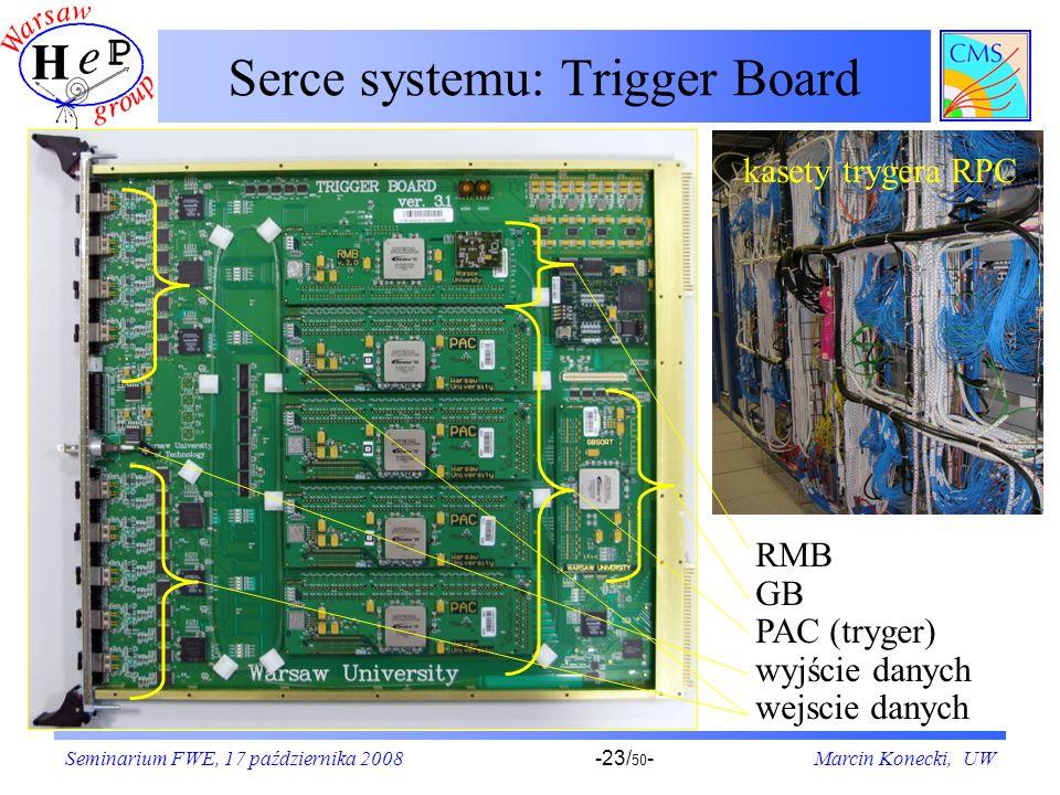 Seminarium FWE, 17 października 2008Marcin Konecki, UW-23/ 50 - Serce systemu: Trigger Board kasety trygera RPC RMB GB PAC (tryger) wyjście danych wej