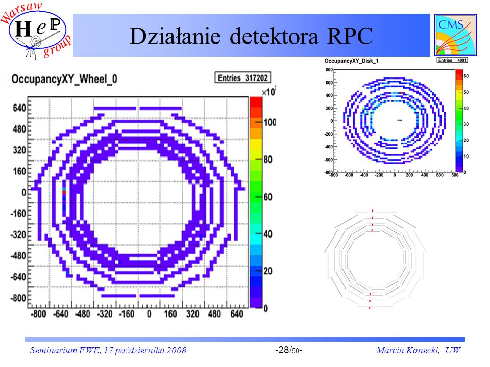 Seminarium FWE, 17 października 2008Marcin Konecki, UW-28/ 50 - Działanie detektora RPC