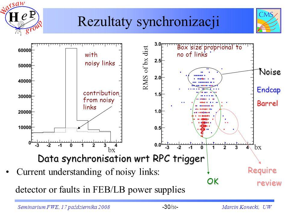 Seminarium FWE, 17 października 2008Marcin Konecki, UW-30/ 50 - Rezultaty synchronizacji bx RMS of bx dist contribution from noisy links Box size prop