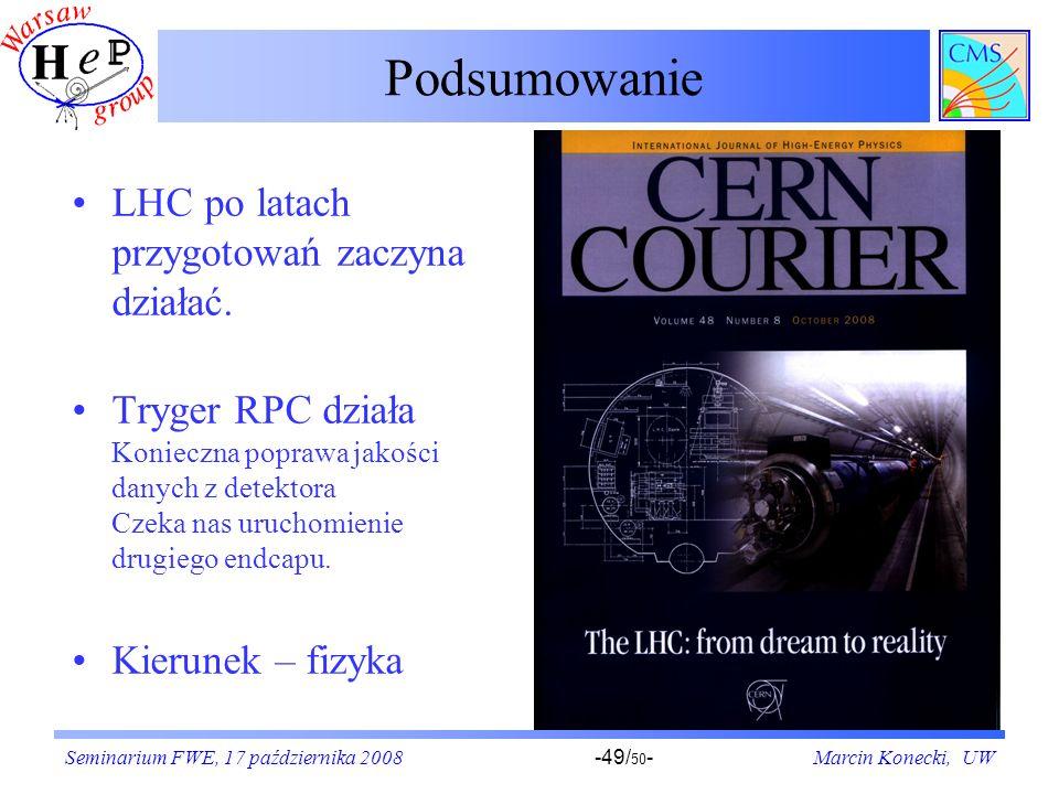 Seminarium FWE, 17 października 2008Marcin Konecki, UW-49/ 50 - Podsumowanie LHC po latach przygotowań zaczyna działać. Tryger RPC działa Konieczna po