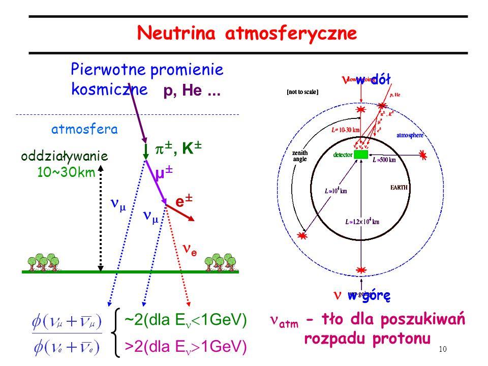 10 Neutrina atmosferyczne Pierwotne promienie kosmiczne, K e±e± e μ±μ± p, He... atmosfera oddziaływanie 10~30km ~2(dla E 1GeV) >2(dla E 1GeV) atm - tł
