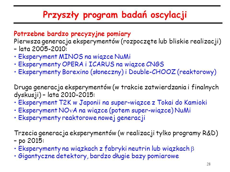 28 Przyszły program badań oscylacji Potrzebne bardzo precyzyjne pomiary Pierwsza generacja eksperymentów (rozpoczęte lub bliskie realizacji) – lata 20