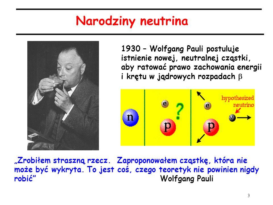 3 Narodziny neutrina 1930 – Wolfgang Pauli postuluje istnienie nowej, neutralnej cząstki, aby ratować prawo zachowania energii i krętu w jądrowych roz