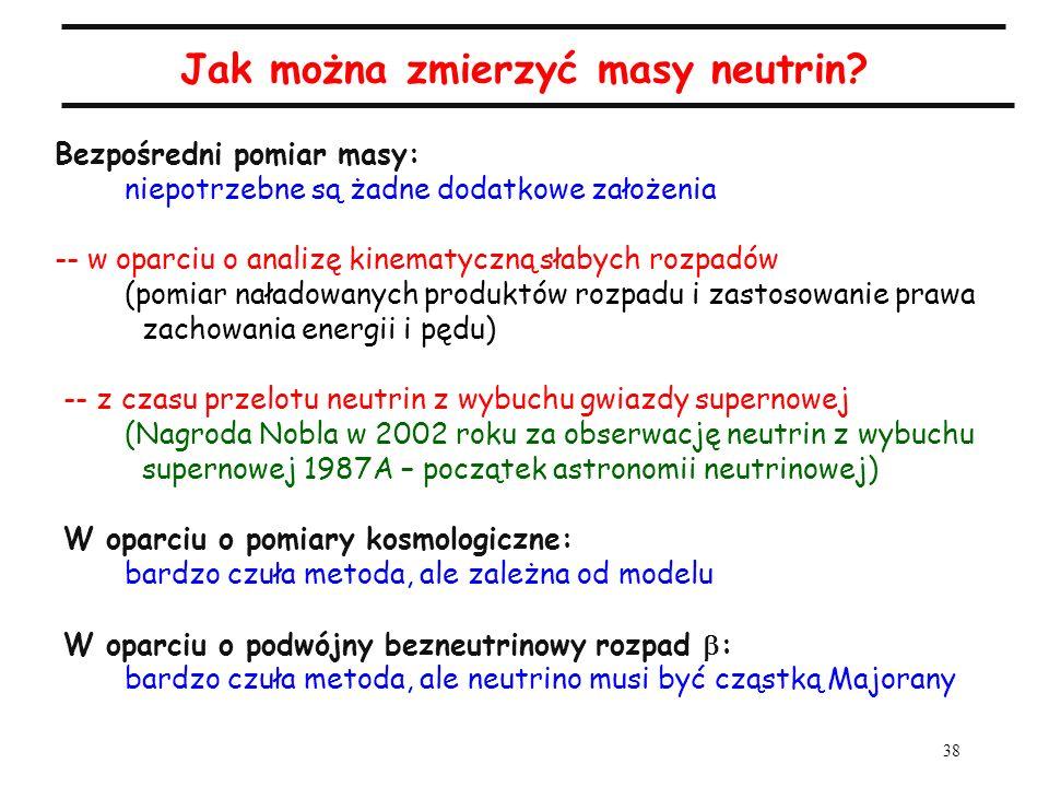 38 Jak można zmierzyć masy neutrin? Bezpośredni pomiar masy: niepotrzebne są żadne dodatkowe założenia -- w oparciu o analizę kinematyczną słabych roz