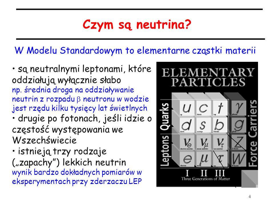 25 Wiemy jednak, że są trzy rodzaje neutrin neutrina atmosferyczne faza łamiąca CP neutrina słoneczne wiąże sektor atmosferyczny i słoneczny 5 parametrów oscylacyjnych: dwie niezależne różnice kwadratów mas, trzy kąty mieszania, faza odpowiedzialna za zachowanie/łamanie symetrii CP