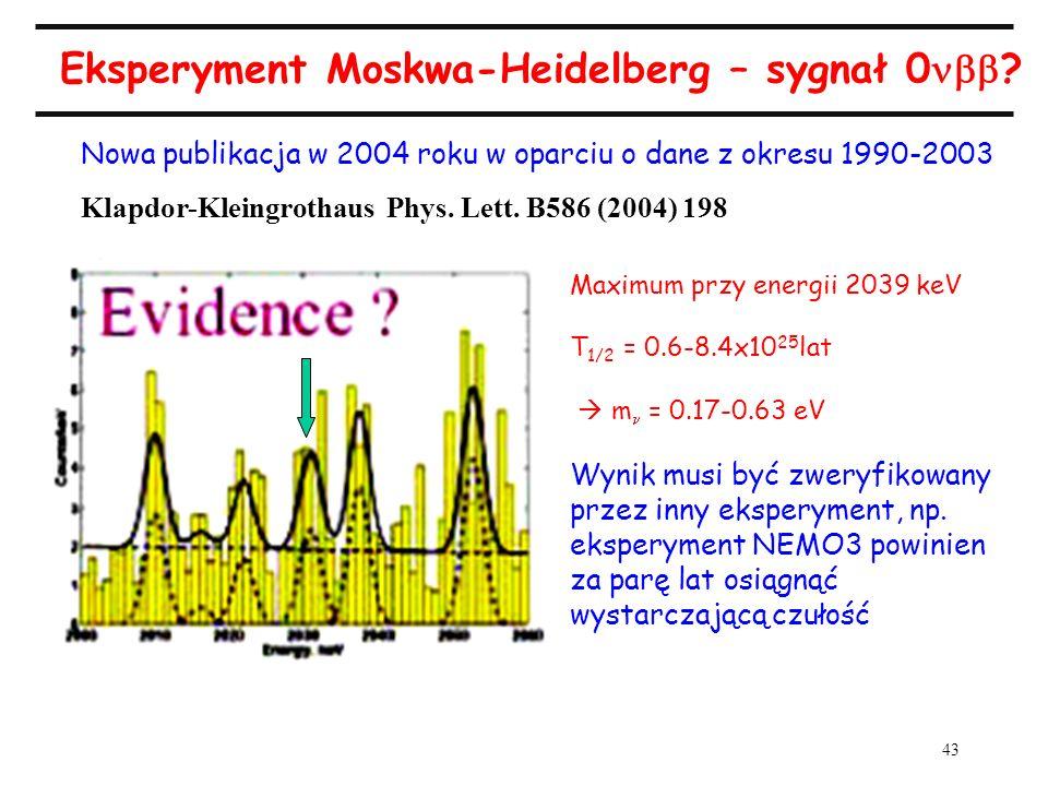 43 Eksperyment Moskwa-Heidelberg – sygnał 0 ? Nowa publikacja w 2004 roku w oparciu o dane z okresu 1990-2003 Maximum przy energii 2039 keV T 1/2 = 0.