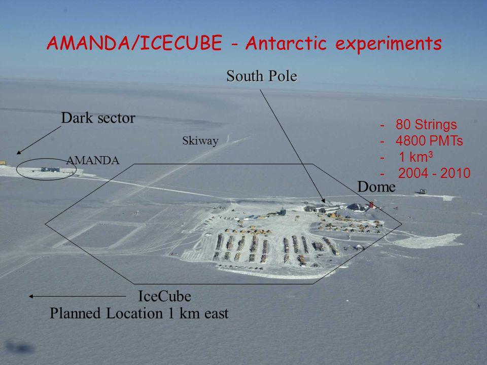 45 South Pole Dark sector AMANDA IceCube Planned Location 1 km east Dome Skiway - 80 Strings - 4800 PMTs -1 km 3 -2004 - 2010 AMANDA/ICECUBE - Antarct