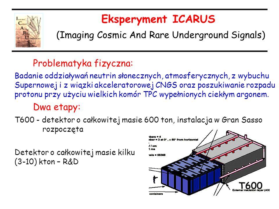Eksperyment ICARUS (Imaging Cosmic And Rare Underground Signals) Problematyka fizyczna: Dwa etapy: Badanie oddziaływań neutrin słonecznych, atmosferyc