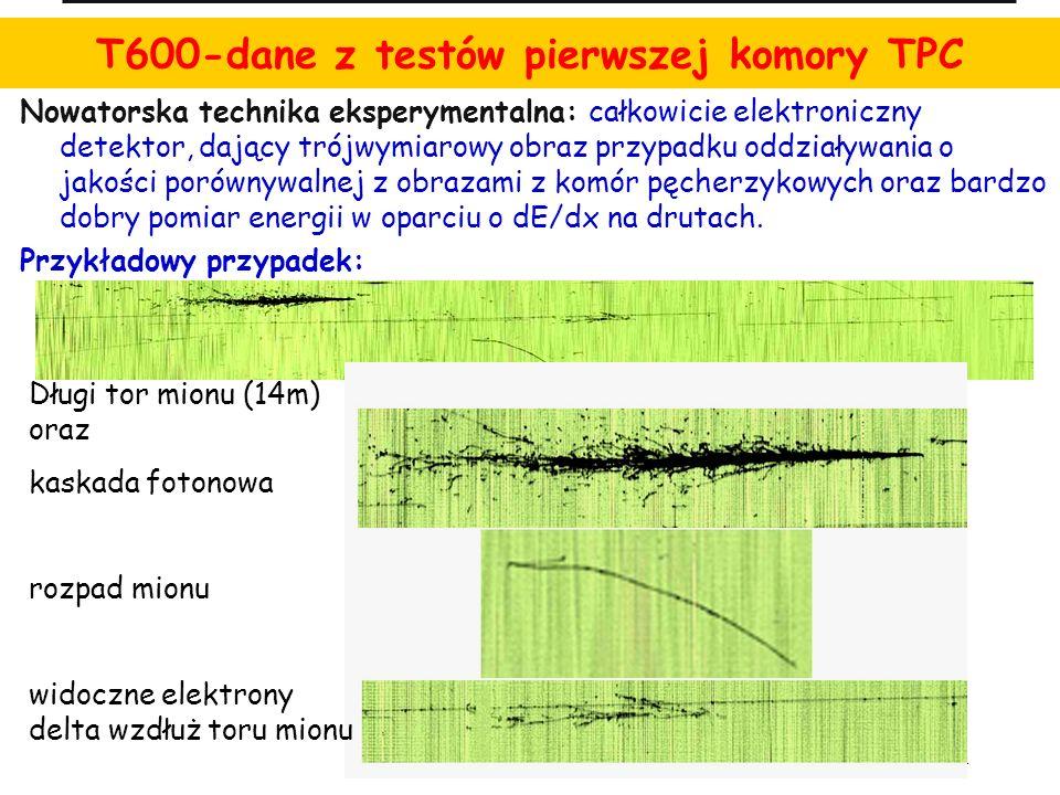 51 T600-dane z testów pierwszej komory TPC Nowatorska technika eksperymentalna: całkowicie elektroniczny detektor, dający trójwymiarowy obraz przypadk
