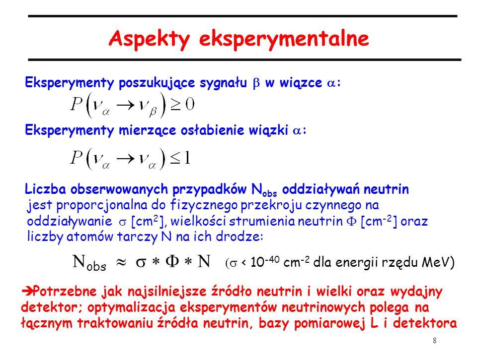 19 Procesy mierzone w eksperymencie SNO tylko e dobry pomiar energii e, mała czułość na kierunek 1-1/3cos wszystkie rodzaje neutrin, ten sam przekrój czynny, pomiar całkowitego strumienia neutrin borowych mała liczba przypadków, głównie czuły na e, duża czułość na kierunek reakcja mierzona w SuperK Trzy fazy eksperymentu (obecnie trzecia) – cele: jak najlepsza wydajność rejestracji neutronów i jak najlepsze odróżnienie reakcji NC
