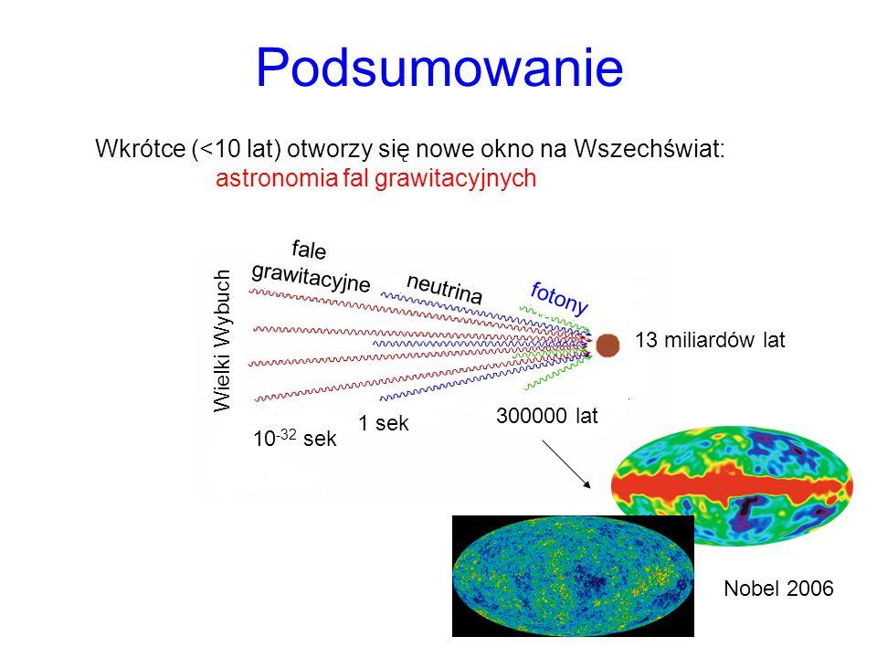 Podsumowanie Wkrótce (<10 lat) otworzy się nowe okno na Wszechświat: astronomia fal grawitacyjnych fotony neutrina fale grawitacyjne Wielki Wybuch 300
