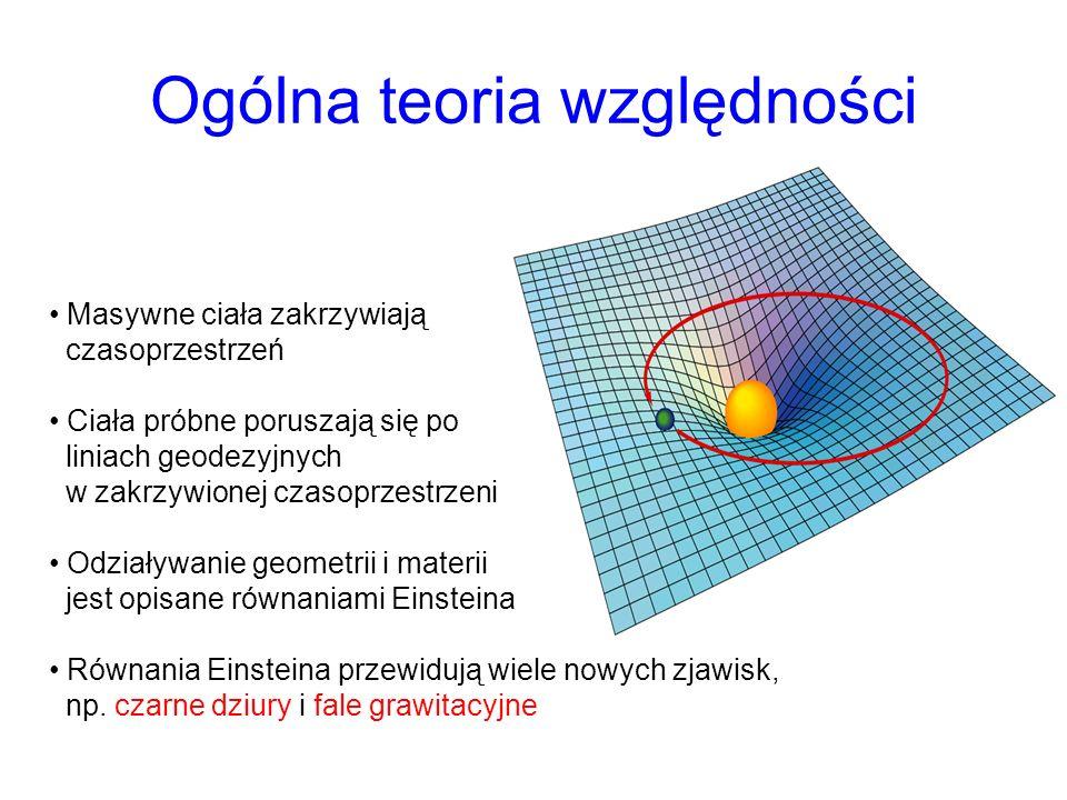 osobliwość horyzont Kolapsująca materia Czarne dziury Czarna dziura: obszar czasoprzestrzeni, z którego żaden fizyczny sygnał nie może się wydostać Czarne dziury powstają w wyniku kolapsu grawitacyjnego materii Horyzont: brzeg czarnej dziury Wewnątrz czarnej dziury jest osobliwość Czarne dziury nie mają włosów – najprostsze obiekty astrofizyczne