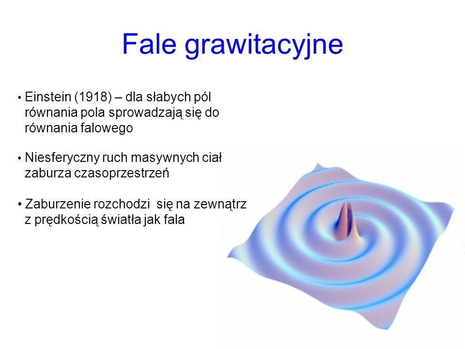 Fale grawitacyjne Einstein (1918) – dla słabych pól równania pola sprowadzają się do równania falowego Niesferyczny ruch masywnych ciał zaburza czasop