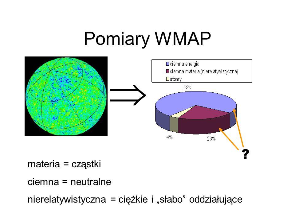 Pomiary WMAP ? materia = cząstki ciemna = neutralne nierelatywistyczna = ciężkie i słabo oddziałujące