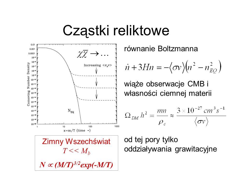 Cząstki reliktowe równanie Boltzmanna wiąże obserwacje CMB i własności ciemnej materii Zimny Wszechświat T << M b N (M/T) 3/2 exp(-M/T) od tej pory ty