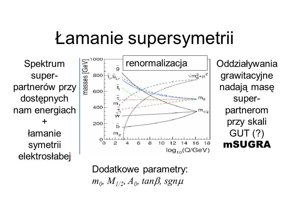 Łamanie supersymetrii renormalizacja Oddziaływania grawitacyjne nadają masę super- partnerom przy skali GUT (?) mSUGRA Spektrum super- partnerów przy