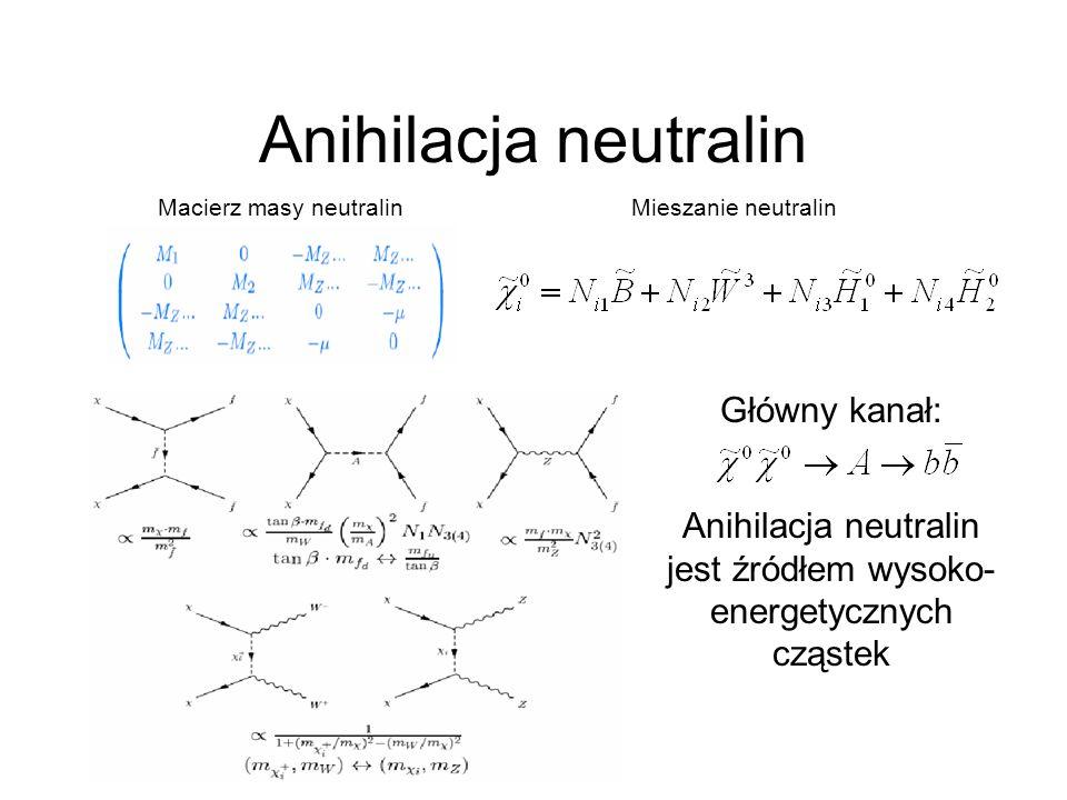 Anihilacja neutralin Macierz masy neutralinMieszanie neutralin Główny kanał: Anihilacja neutralin jest źródłem wysoko- energetycznych cząstek