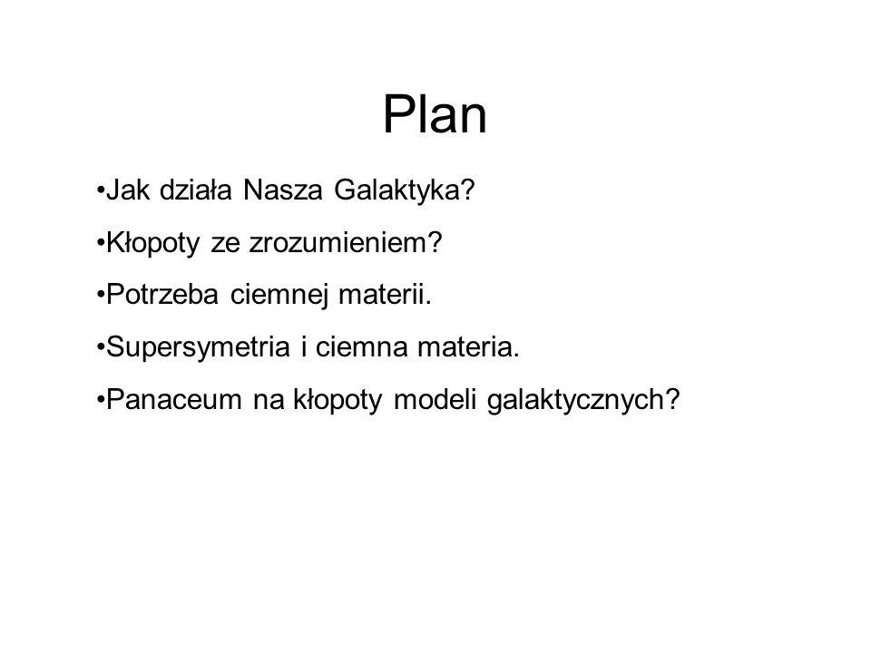 Plan Jak działa Nasza Galaktyka? Kłopoty ze zrozumieniem? Potrzeba ciemnej materii. Supersymetria i ciemna materia. Panaceum na kłopoty modeli galakty