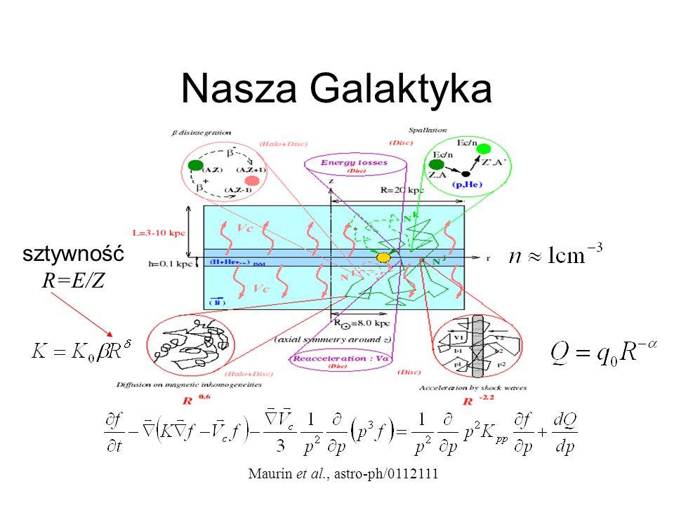 Nasza Galaktyka Maurin et al., astro-ph/0112111 sztywność R=E/Z