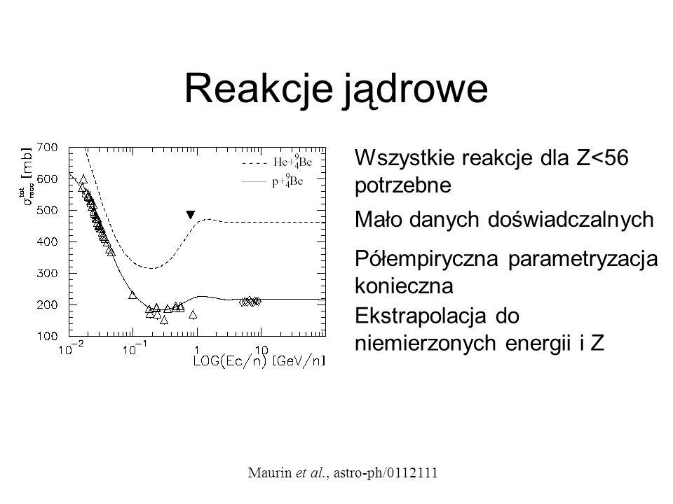 Reakcje jądrowe Wszystkie reakcje dla Z<56 potrzebne Mało danych doświadczalnych Półempiryczna parametryzacja konieczna Ekstrapolacja do niemierzonych