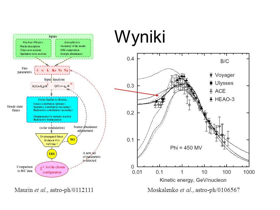Wyniki Maurin et al., astro-ph/0112111Moskalenko et al., astro-ph/0106567