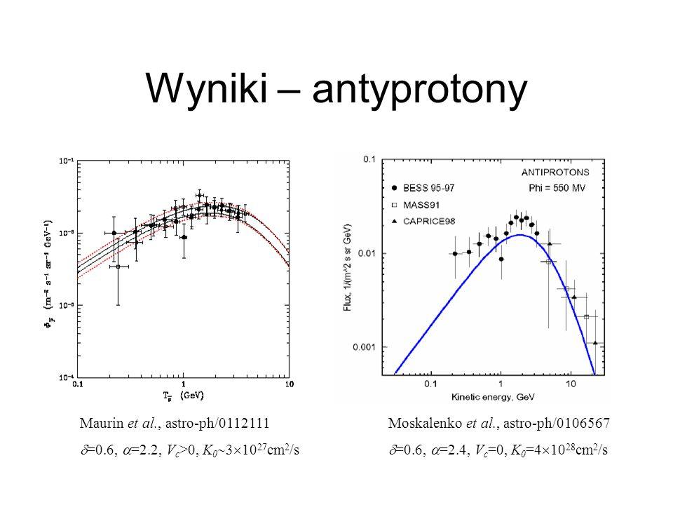 Wyniki – antyprotony Maurin et al., astro-ph/0112111 =0.6, =2.2, V c >0, K 0 3 10 27 cm 2 /s Moskalenko et al., astro-ph/0106567 =0.6, =2.4, V c =0, K