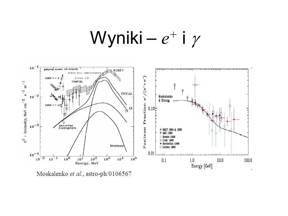 Wyniki – e + i Moskalenko et al., astro-ph/0106567