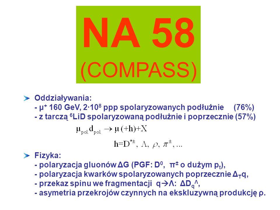 NA 58 (COMPASS) Oddziaływania: - μ + 160 GeV, 2·10 8 ppp spolaryzowanych podłużnie (76%) - z tarczą 6 LiD spolaryzowaną podłużnie i poprzecznie (57%) Fizyka: - polaryzacja gluonów ΔG (PGF: D 0, π ± o dużym p t ), - polaryzacja kwarków spolaryzowanych poprzecznie Δ T q, - przekaz spinu we fragmentacji q Λ: ΔD q Λ, - asymetria przekrojów czynnych na ekskluzywną produkcję ρ.