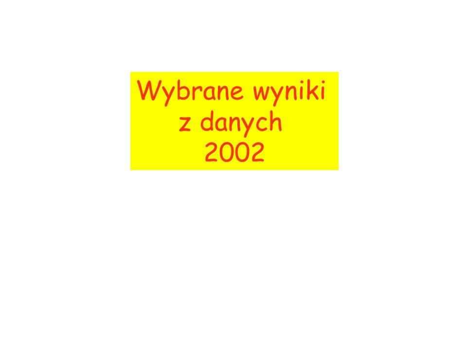 Wybrane wyniki z danych 2002