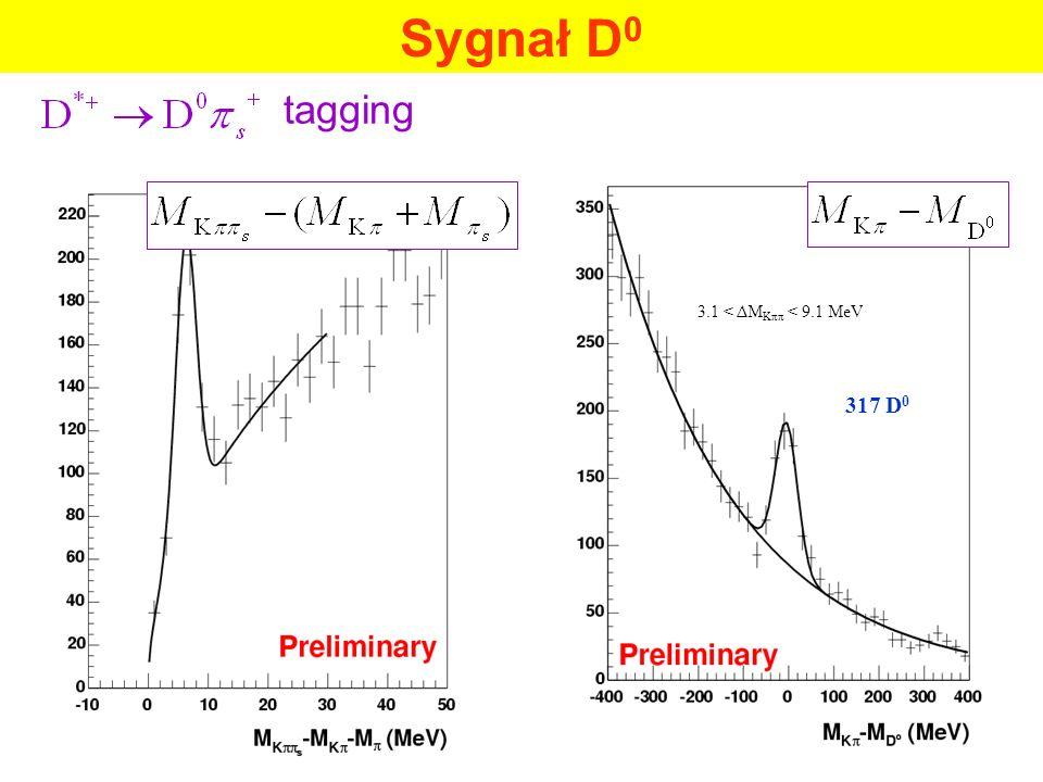 Sygnał D 0 3.1 < ΔM Kππ < 9.1 MeV 317 D 0 tagging