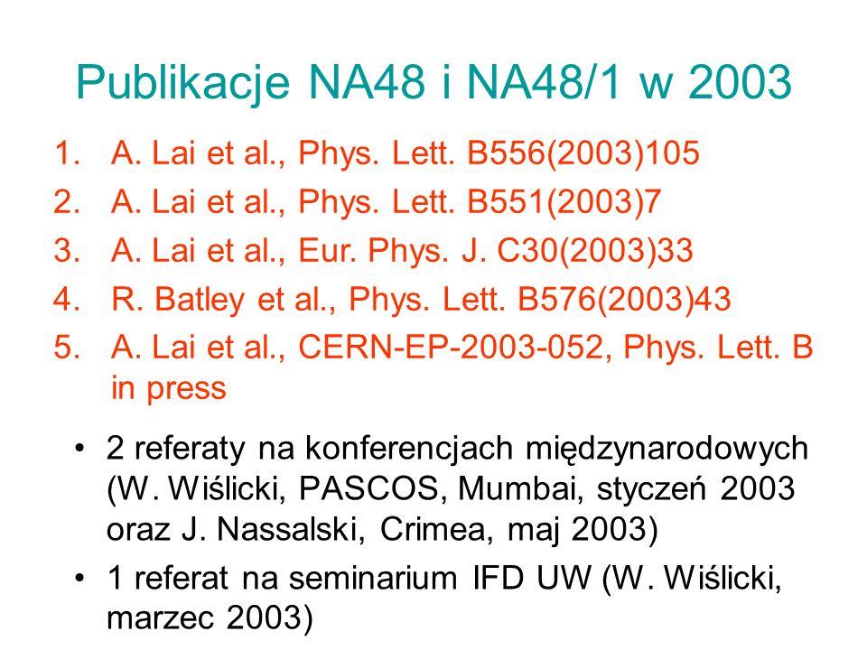 Publikacje NA48 i NA48/1 w 2003 2 referaty na konferencjach międzynarodowych (W.