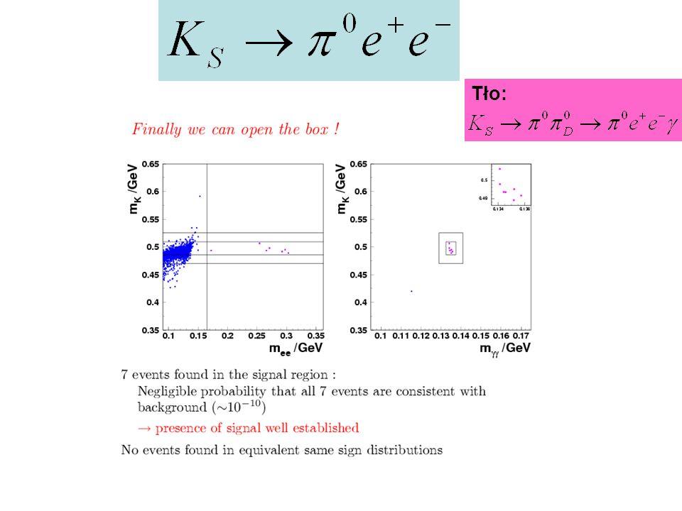 Sygnał i polaryzacja Λ 0 K0K0 Λ Λ mass 1/6 of 2002 Statistics good potential for polarisation measurement