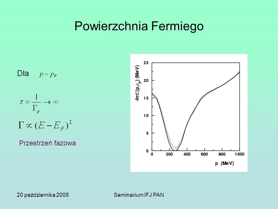 20 pażdziernika 2005Seminarium IFJ PAN Powierzchnia Fermiego Dla Przestrzeń fazowa