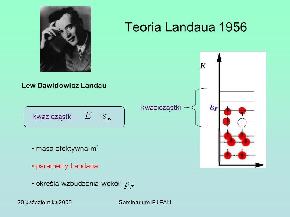 20 pażdziernika 2005Seminarium IFJ PAN Teoria Landaua 1956 kwazicząstki masa efektywna m * parametry Landaua określa wzbudzenia wokół kwazicząstki Lew