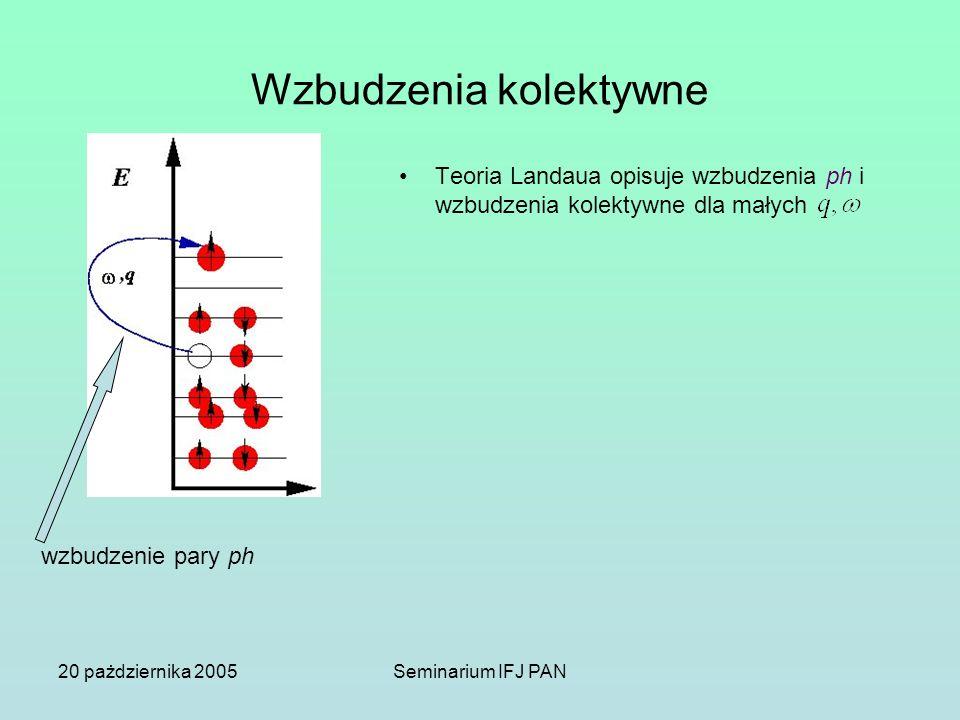 20 pażdziernika 2005Seminarium IFJ PAN Wzbudzenia kolektywne Teoria Landaua opisuje wzbudzenia ph i wzbudzenia kolektywne dla małych wzbudzenie pary p