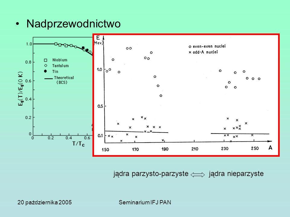 20 pażdziernika 2005Seminarium IFJ PAN Nadprzewodnictwo jądra parzysto-parzyste jądra nieparzyste