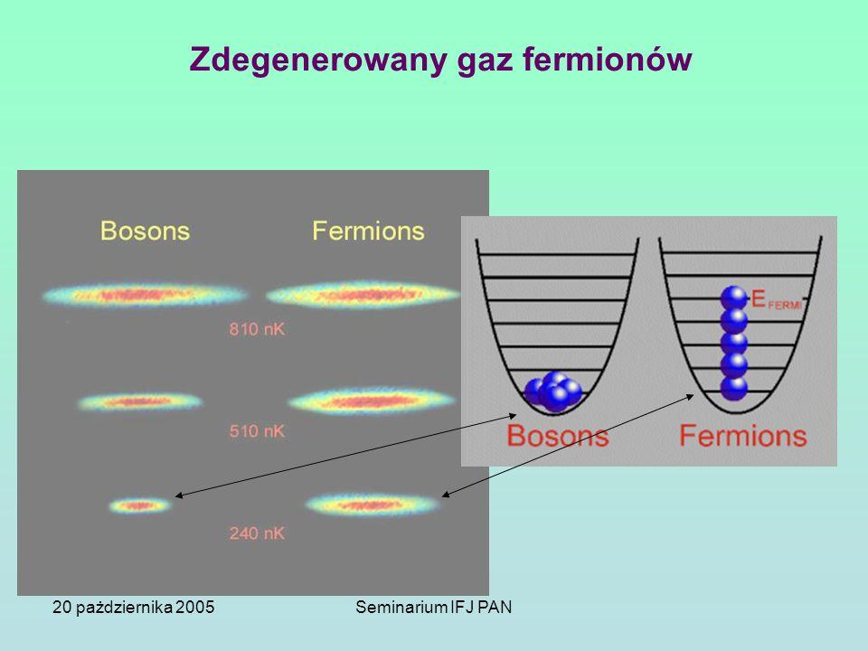 20 pażdziernika 2005Seminarium IFJ PAN Nowoczesne metody fizyki wielu ciał 1.Równanie stanu 2.Cząstki w ośrodku 3.Pairing 4.Procesy w gęstym ośrodku