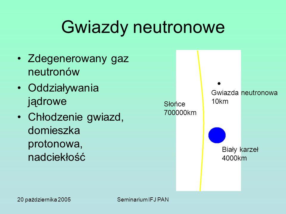 20 pażdziernika 2005Seminarium IFJ PAN Gwiazdy neutronowe Zdegenerowany gaz neutronów Oddziaływania jądrowe Chłodzenie gwiazd, domieszka protonowa, na