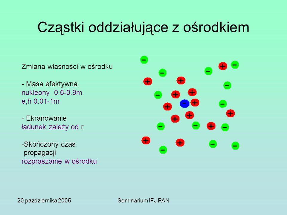 20 pażdziernika 2005Seminarium IFJ PAN Fermiony w średnim polu Energia cząstki w ośrodku Potencjał średniego pola Potencjał jest wynikiem oddziaływania z innymi cząstkami Zmienia własności cząstki