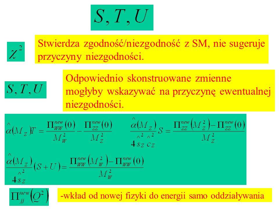Stwierdza zgodność/niezgodność z SM, nie sugeruje przyczyny niezgodności.